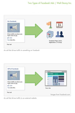 11-Wd-016 Facebook ads labeled
